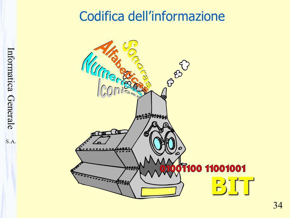S.A. Informatica Generale 34 BIT Codifica dellinformazione