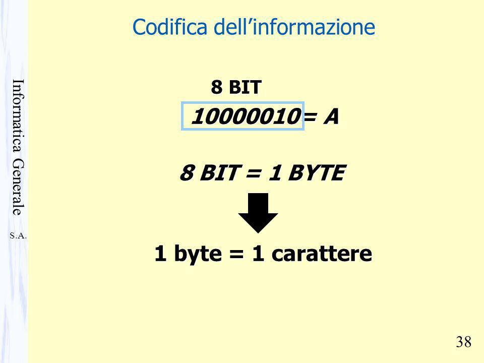 S.A. Informatica Generale 38 1 byte = 1 carattere 10000010= A 8 BIT = 1 BYTE 8 BIT Codifica dellinformazione