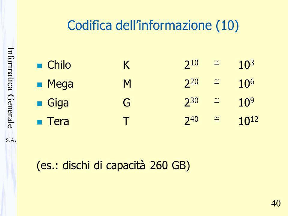 S.A. Informatica Generale 40 n ChiloK 2 10 10 3 n MegaM 2 20 10 6 n GigaG 2 30 10 9 n TeraT 2 40 10 12 (es.: dischi di capacità 260 GB) Codifica delli