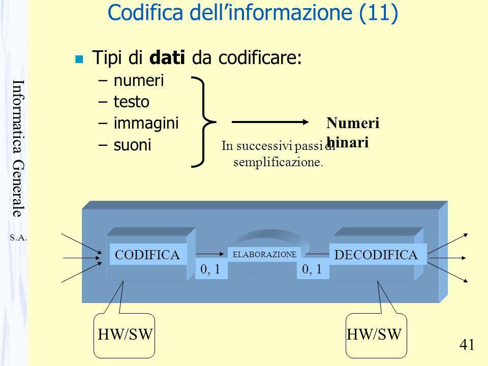 S.A. Informatica Generale 41 ELABORAZIONE 0, 1 n Tipi di dati da codificare: –numeri –testo –immagini –suoni Numeri binari CODIFICADECODIFICA HW/SW In