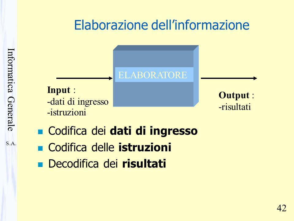 S.A. Informatica Generale 42 Elaborazione dellinformazione n Codifica dei dati di ingresso n Codifica delle istruzioni n Decodifica dei risultati Inpu
