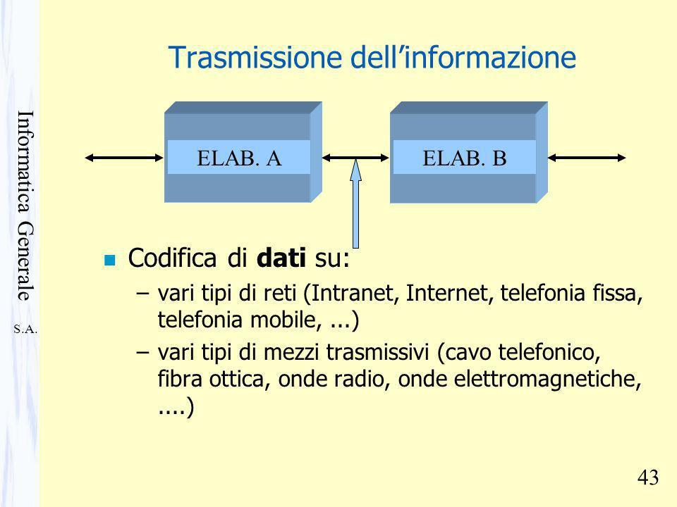 S.A. Informatica Generale 43 Trasmissione dellinformazione n Codifica di dati su: –vari tipi di reti (Intranet, Internet, telefonia fissa, telefonia m
