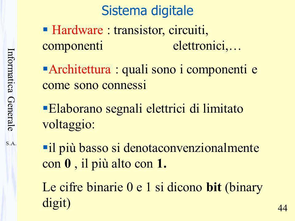 S.A. Informatica Generale 44 Sistema digitale Hardware : transistor, circuiti, componenti elettronici,… Architettura : quali sono i componenti e come