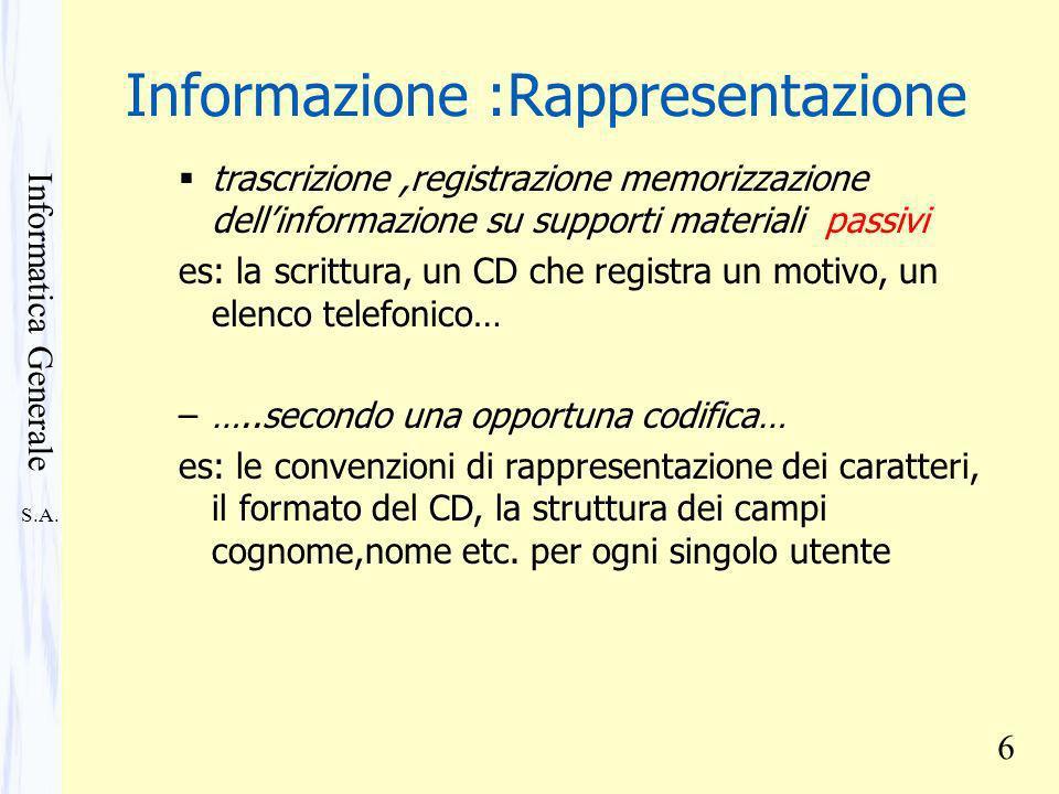 S.A. Informatica Generale 6 Informazione :Rappresentazione trascrizione,registrazione memorizzazione dellinformazione su supporti materiali passivi es