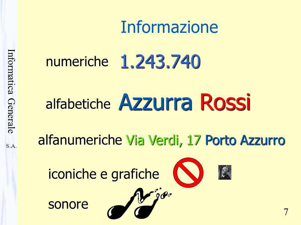 S.A. Informatica Generale 7 numeriche alfabetiche alfanumeriche iconiche e grafiche sonore 1.243.740 Azzurra Rossi Via Verdi, 17 Porto Azzurro Informa