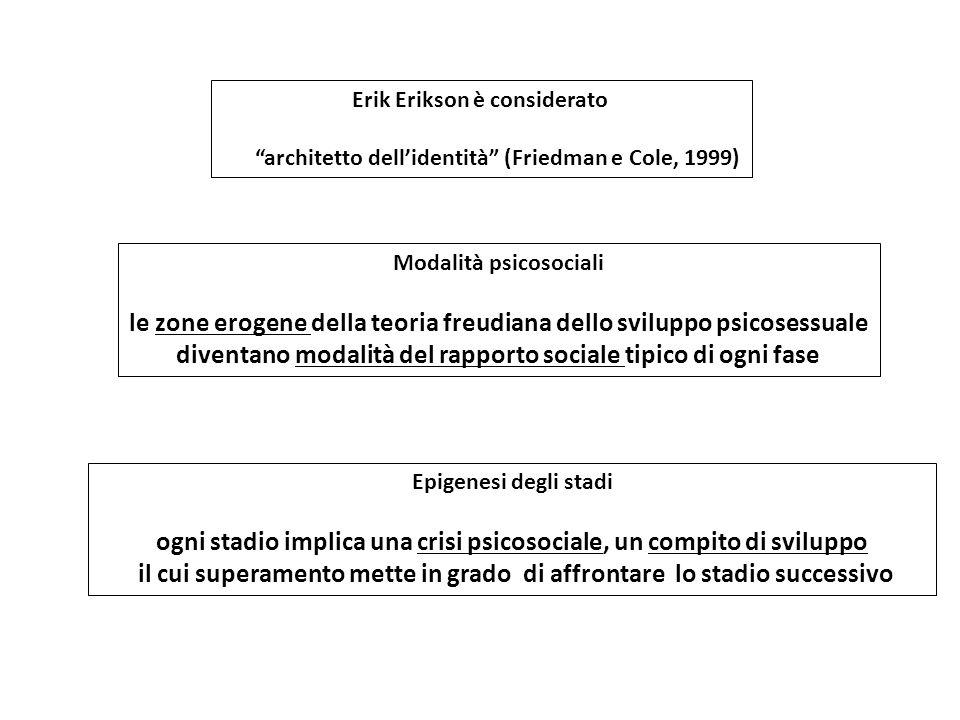 Epigenesi degli stadi ogni stadio implica una crisi psicosociale, un compito di sviluppo il cui superamento mette in grado di affrontare lo stadio suc
