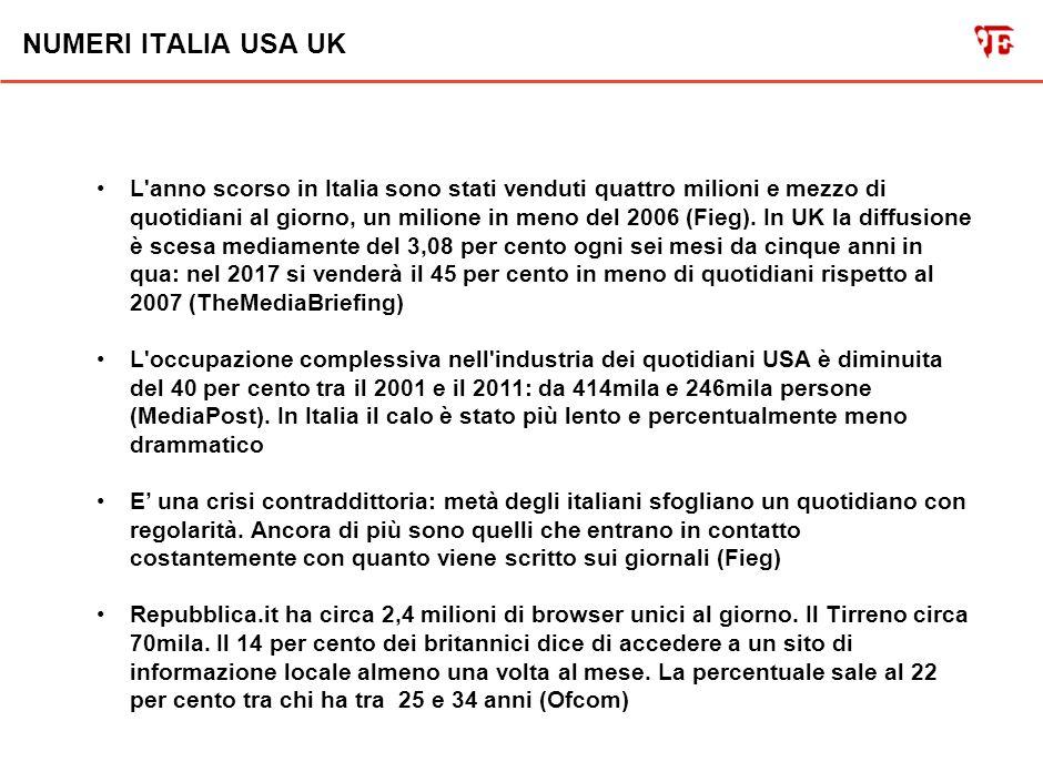 Informazione online e carta stampata tra sinergie e rivalità (28 tweet per capirci qualcosa) Pisa, 7 novembre 2012