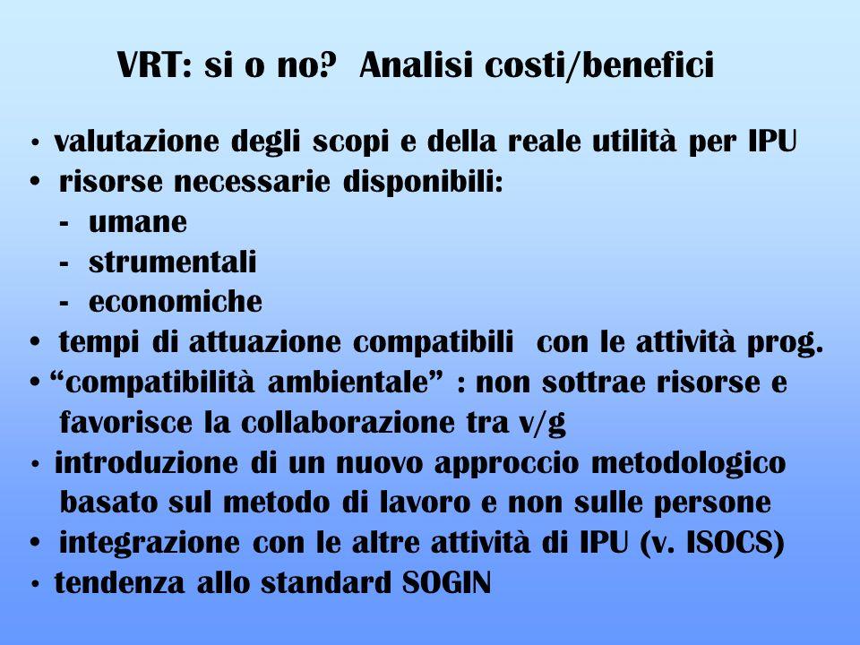 VRT: si o no? Analisi costi/benefici valutazione degli scopi e della reale utilità per IPU risorse necessarie disponibili: - umane - strumentali - eco