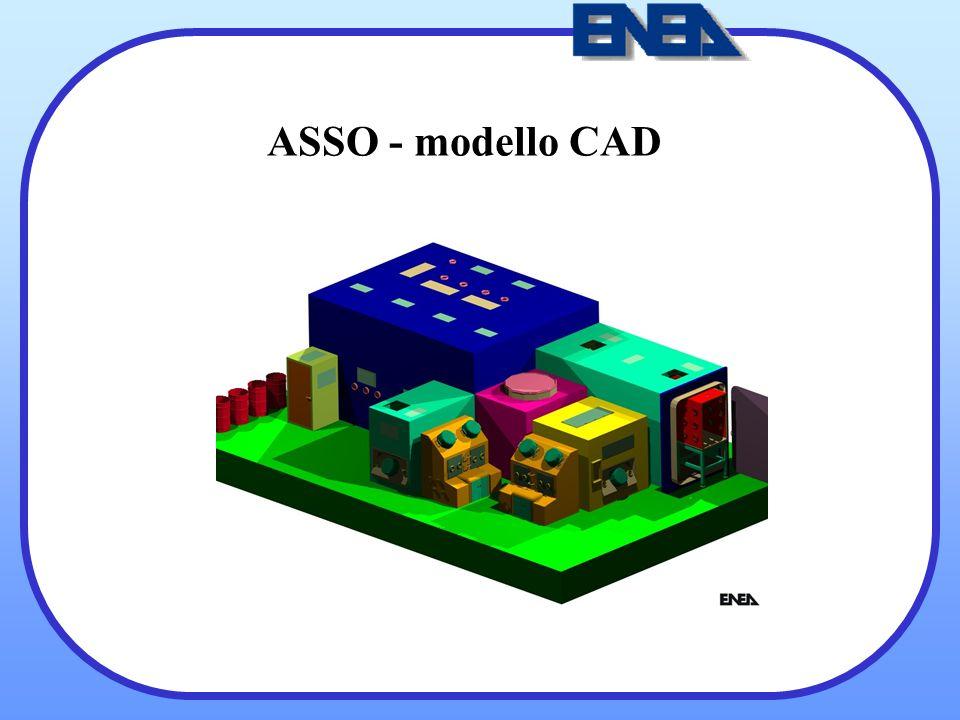 ASSO - modello CAD