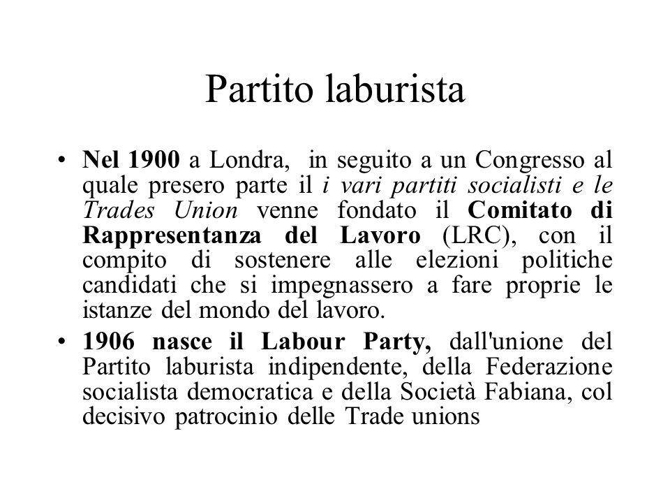 Partito laburista Nel 1900 a Londra, in seguito a un Congresso al quale presero parte il i vari partiti socialisti e le Trades Union venne fondato il