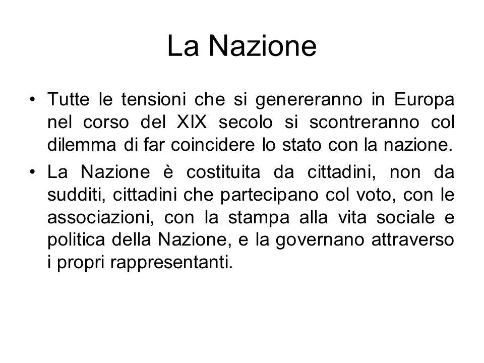 La Nazione Tutte le tensioni che si genereranno in Europa nel corso del XIX secolo si scontreranno col dilemma di far coincidere lo stato con la nazio