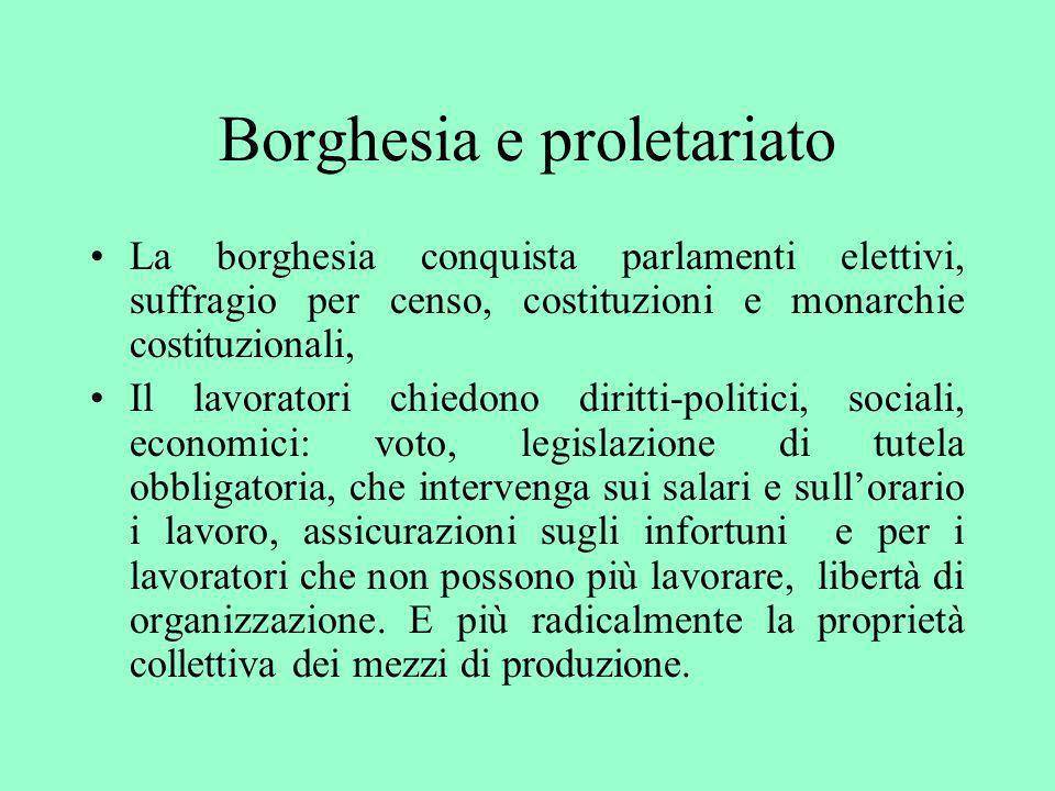 Borghesia e proletariato La borghesia conquista parlamenti elettivi, suffragio per censo, costituzioni e monarchie costituzionali, Il lavoratori chied