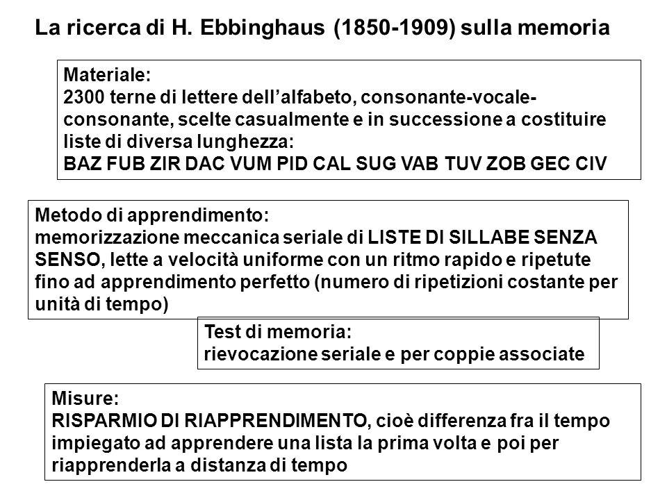 La ricerca di H. Ebbinghaus (1850-1909) sulla memoria Materiale: 2300 terne di lettere dellalfabeto, consonante-vocale- consonante, scelte casualmente
