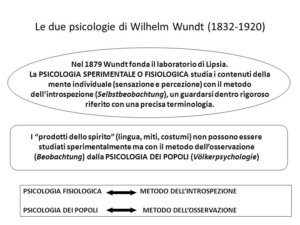 Le due psicologie di Wilhelm Wundt (1832-1920) Nel 1879 Wundt fonda il laboratorio di Lipsia. La PSICOLOGIA SPERIMENTALE O FISIOLOGICA studia i conten
