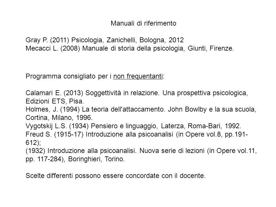 Manuali di riferimento Gray P. (2011) Psicologia, Zanichelli, Bologna, 2012 Mecacci L. (2008) Manuale di storia della psicologia, Giunti, Firenze. Pro