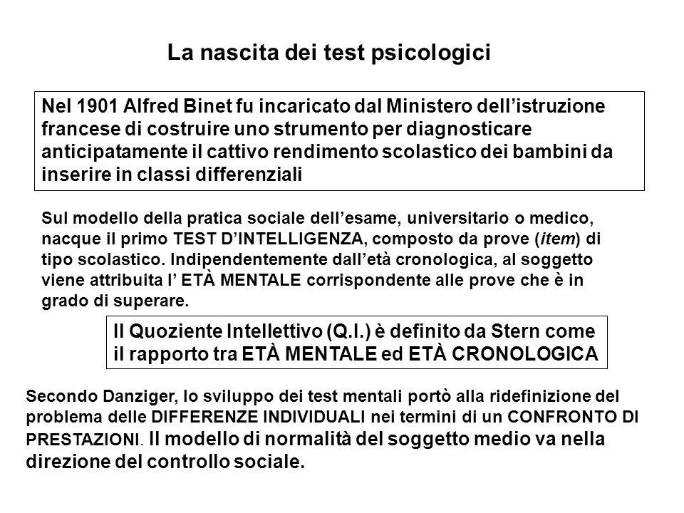 Secondo Danziger, lo sviluppo dei test mentali portò alla ridefinizione del problema delle DIFFERENZE INDIVIDUALI nei termini di un CONFRONTO DI PREST