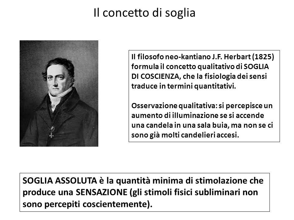 Il concetto di soglia Il filosofo neo-kantiano J.F. Herbart (1825) formula il concetto qualitativo di SOGLIA DI COSCIENZA, che la fisiologia dei sensi