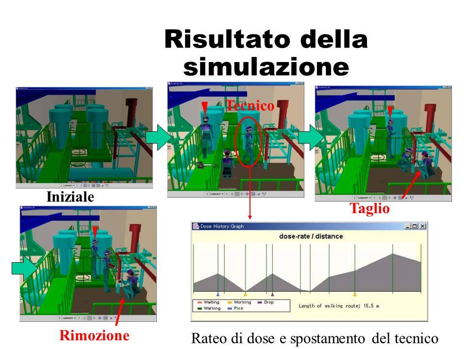 Simulare le operazioni di taglio Pipe Removed Material and Number Elbow Tee Air Valve 9 4 2 1 4 inch Cut Pipe and Number 3 inch 13 6 Prima del taglio