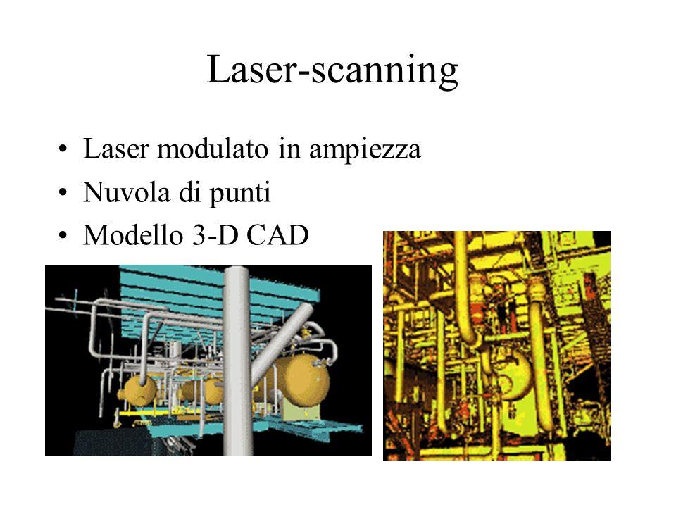 Acquisizione geometria ambiente da Fotocamera Conversione Dati Retrieving dati radiometrici e formattazione Server DB CAD 3D Mappe RAD Interfaccia pro