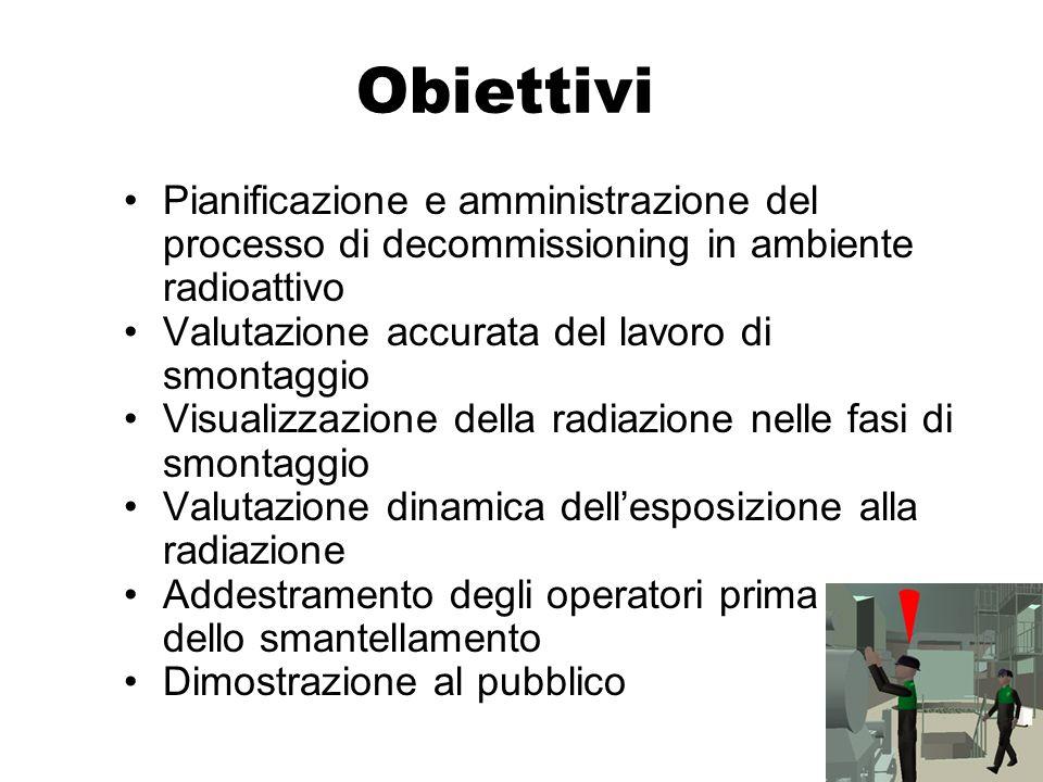 Massimo Sepielli Unità Calcolo e Modellistica Enea 2003 Una storia di potenziale successo Smantellamento virtuale di facilities nucleari contaminate