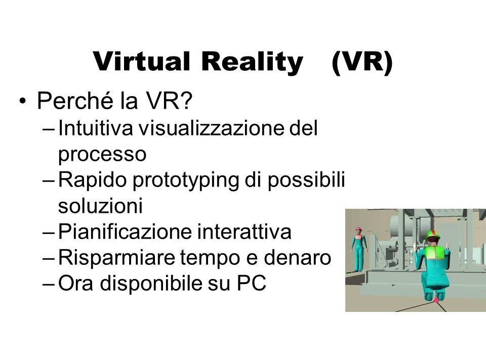 Virtual Reality (VR) Perché la VR.