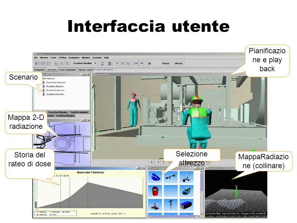 Interfaccia utente Pianificazio ne e play back MappaRadiazio ne (collinare) Selezione attrezzo Storia del rateo di dose Mappa 2-D radiazione Scenario