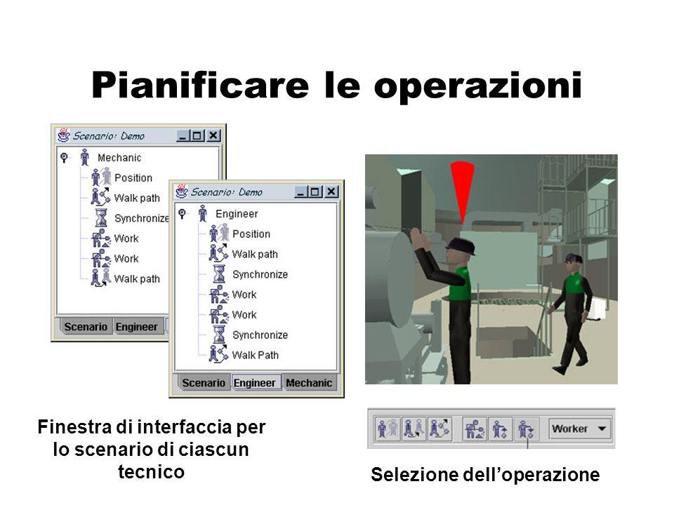 Pianificare le operazioni Finestra di interfaccia per lo scenario di ciascun tecnico Selezione delloperazione