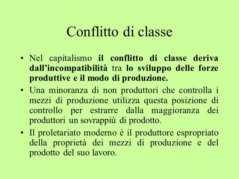 Conflitto di classe Nel capitalismo il conflitto di classe deriva dallincompatibilità tra lo sviluppo delle forze produttive e il modo di produzione.