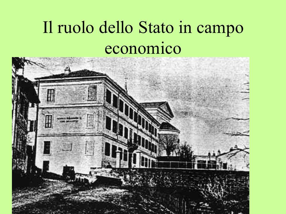 Il ruolo dello Stato in campo economico