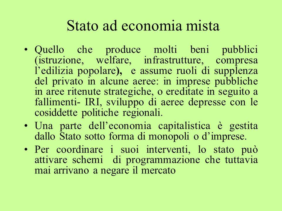 Stato ad economia mista Quello che produce molti beni pubblici (istruzione, welfare, infrastrutture, compresa ledilizia popolare), e assume ruoli di s