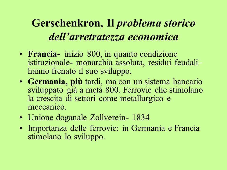 Gerschenkron, Il problema storico dellarretratezza economica Francia- inizio 800, in quanto condizione istituzionale- monarchia assoluta, residui feud