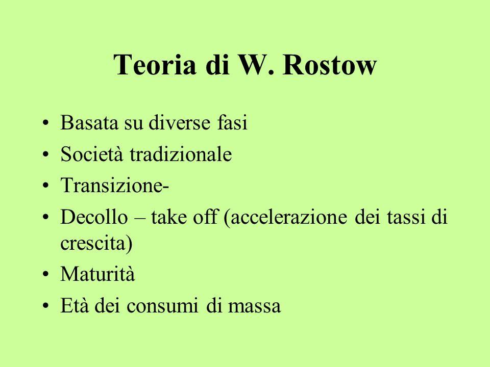 Teoria di W. Rostow Basata su diverse fasi Società tradizionale Transizione- Decollo – take off (accelerazione dei tassi di crescita) Maturità Età dei