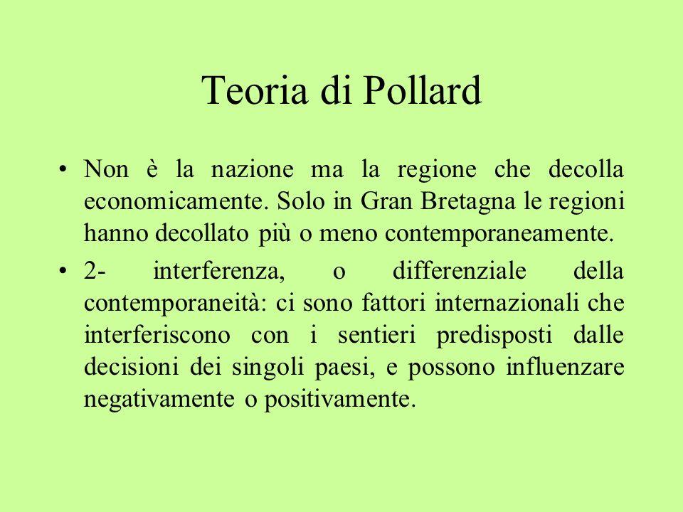 Teoria di Pollard Non è la nazione ma la regione che decolla economicamente. Solo in Gran Bretagna le regioni hanno decollato più o meno contemporanea
