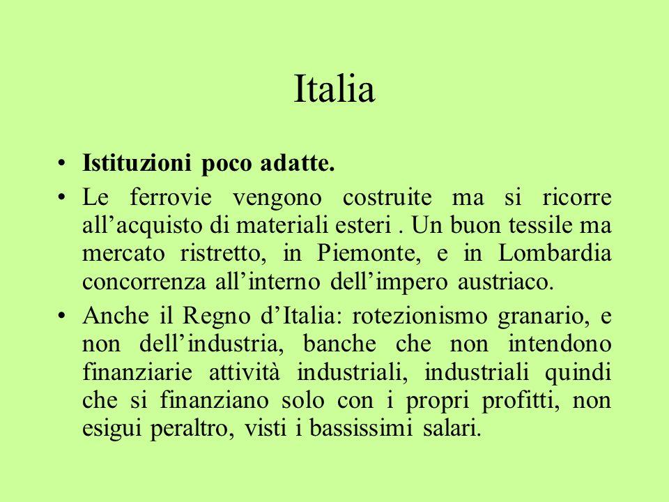 Italia Istituzioni poco adatte. Le ferrovie vengono costruite ma si ricorre allacquisto di materiali esteri. Un buon tessile ma mercato ristretto, in