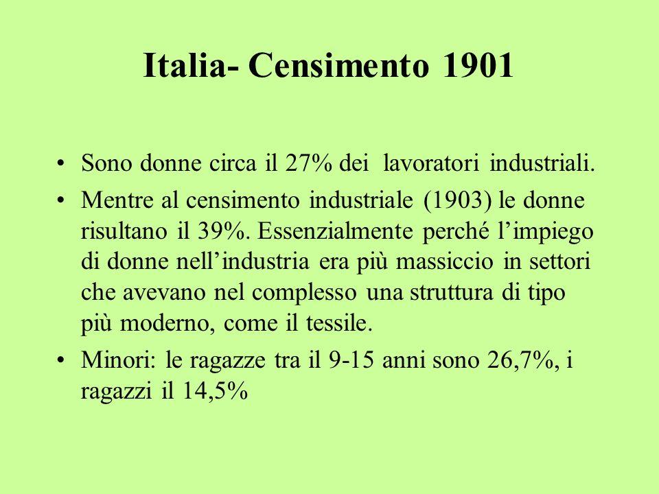 Italia- Censimento 1901 Sono donne circa il 27% dei lavoratori industriali. Mentre al censimento industriale (1903) le donne risultano il 39%. Essenzi