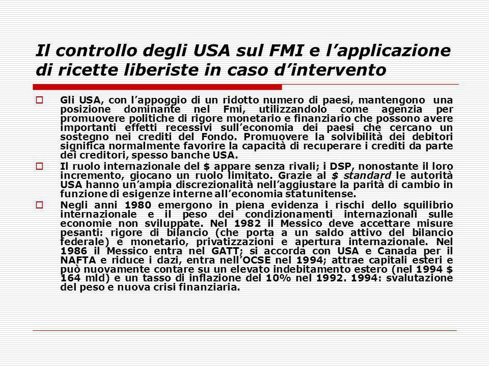 Il controllo degli USA sul FMI e lapplicazione di ricette liberiste in caso dintervento Gli USA, con lappoggio di un ridotto numero di paesi, mantengo