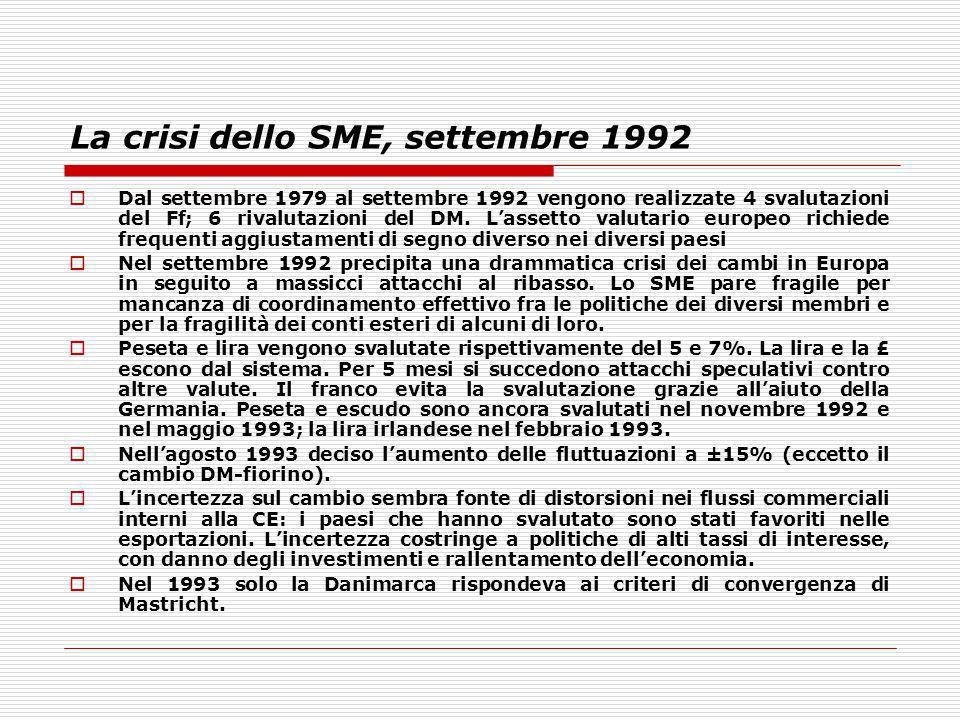 La crisi dello SME, settembre 1992 Dal settembre 1979 al settembre 1992 vengono realizzate 4 svalutazioni del Ff; 6 rivalutazioni del DM. Lassetto val