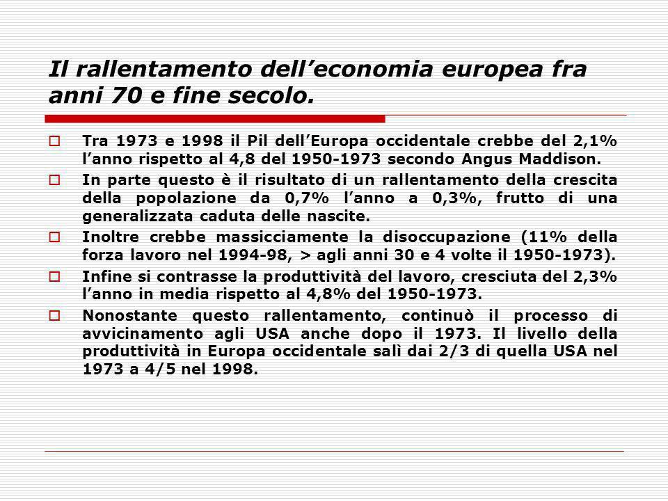 Il rallentamento delleconomia europea fra anni 70 e fine secolo. Tra 1973 e 1998 il Pil dellEuropa occidentale crebbe del 2,1% lanno rispetto al 4,8 d