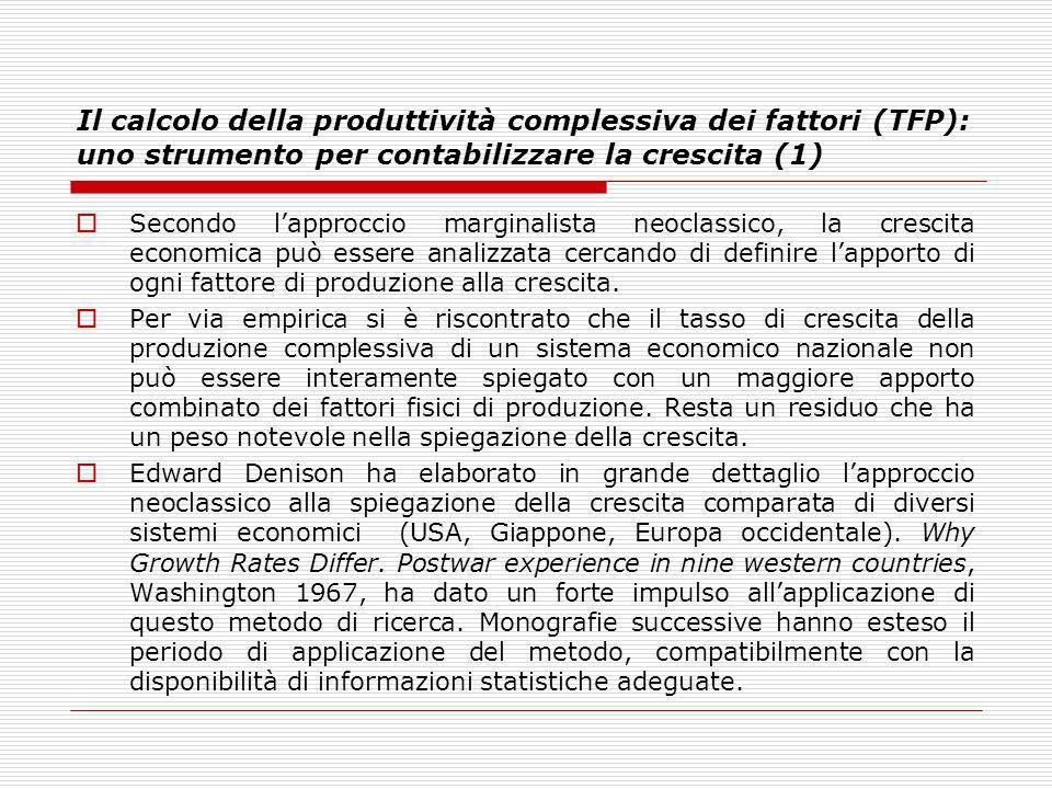 Il calcolo della produttività complessiva dei fattori (TFP): uno strumento per contabilizzare la crescita (1) Secondo lapproccio marginalista neoclass