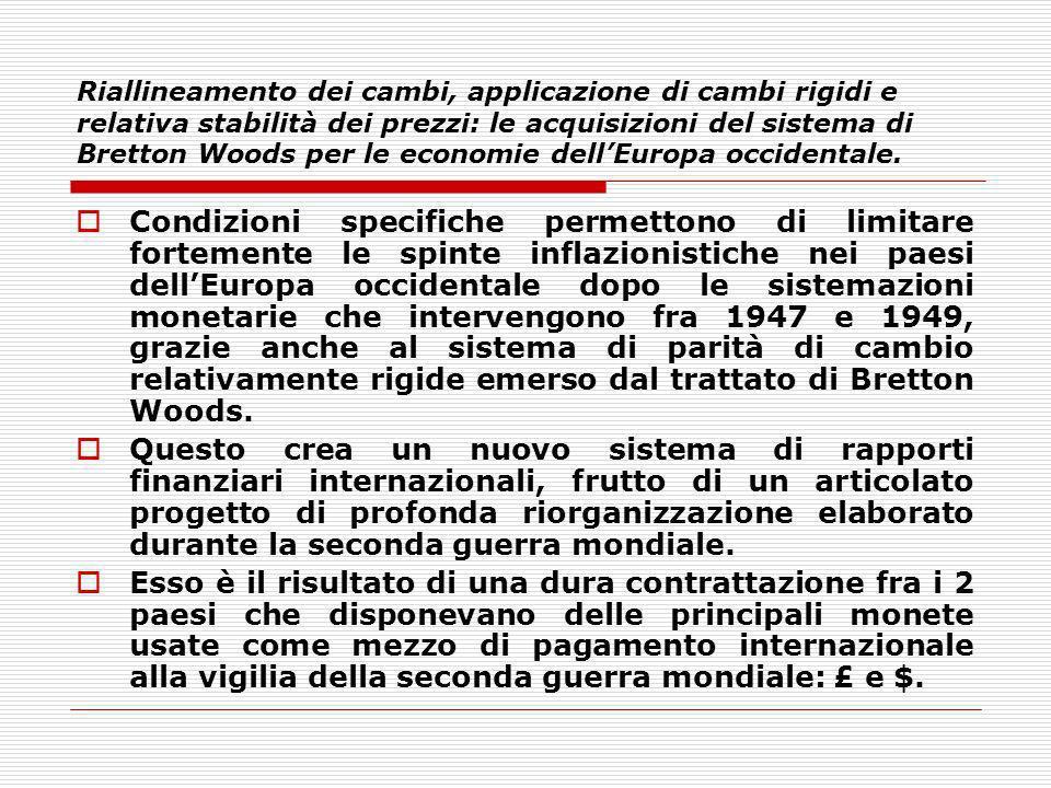 Riallineamento dei cambi, applicazione di cambi rigidi e relativa stabilità dei prezzi: le acquisizioni del sistema di Bretton Woods per le economie d