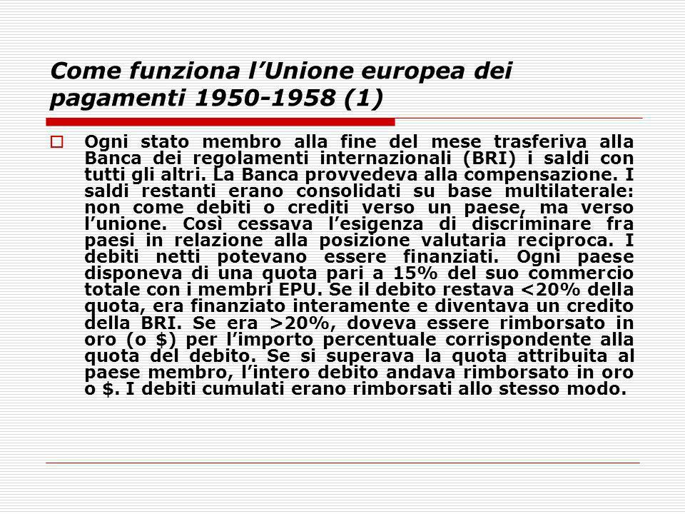 Come funziona lUnione europea dei pagamenti 1950-1958 (1) Ogni stato membro alla fine del mese trasferiva alla Banca dei regolamenti internazionali (B