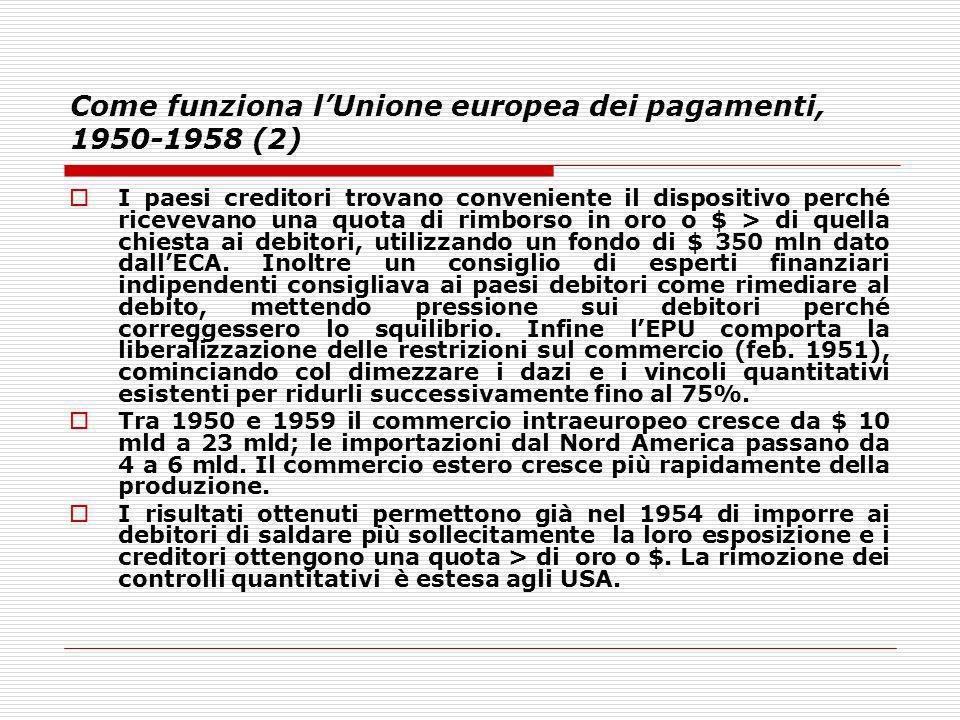 Come funziona lUnione europea dei pagamenti, 1950-1958 (2) I paesi creditori trovano conveniente il dispositivo perché ricevevano una quota di rimbors