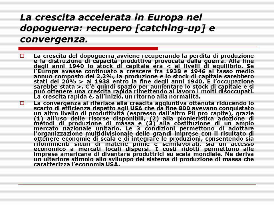 La crescita accelerata in Europa nel dopoguerra: recupero [catching-up] e convergenza. La crescita del dopoguerra avviene recuperando la perdita di pr