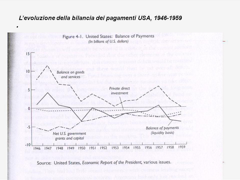 . Levoluzione della bilancia dei pagamenti USA, 1946-1959