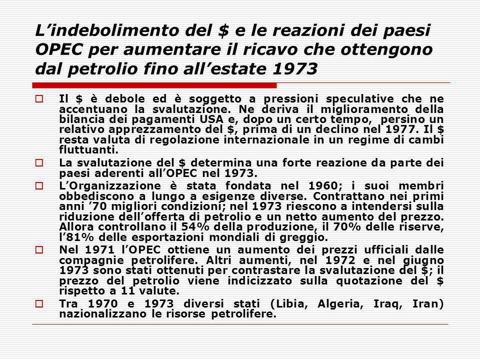Lindebolimento del $ e le reazioni dei paesi OPEC per aumentare il ricavo che ottengono dal petrolio fino allestate 1973 Il $ è debole ed è soggetto a
