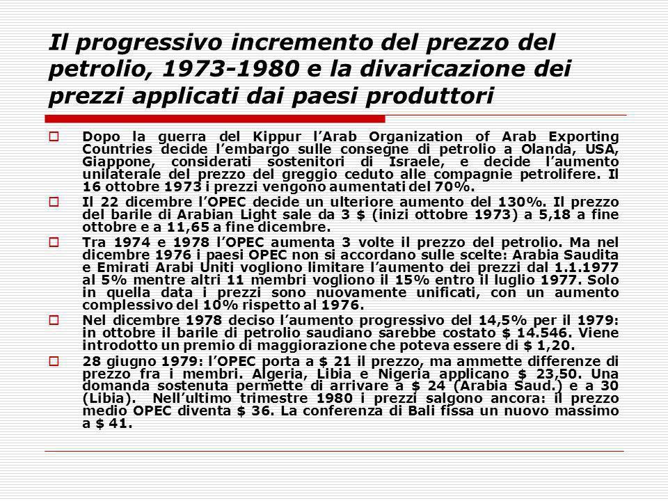 Il progressivo incremento del prezzo del petrolio, 1973-1980 e la divaricazione dei prezzi applicati dai paesi produttori Dopo la guerra del Kippur lA