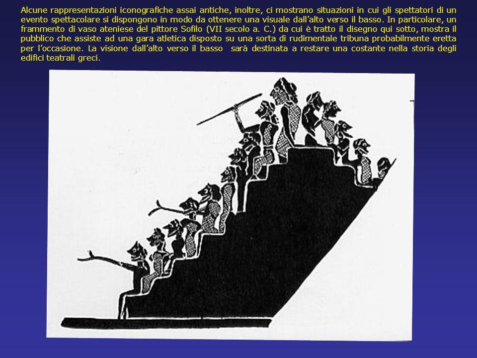 Alcune rappresentazioni iconografiche assai antiche, inoltre, ci mostrano situazioni in cui gli spettatori di un evento spettacolare si dispongono in modo da ottenere una visuale dallalto verso il basso.