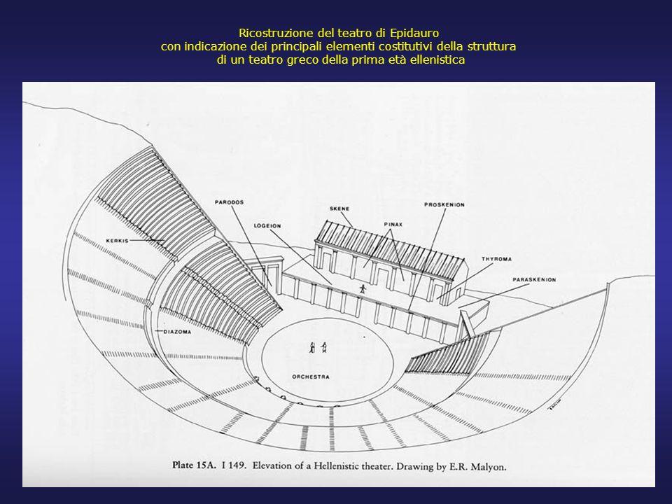 Ricostruzione del teatro di Epidauro con indicazione dei principali elementi costitutivi della struttura di un teatro greco della prima età ellenistica