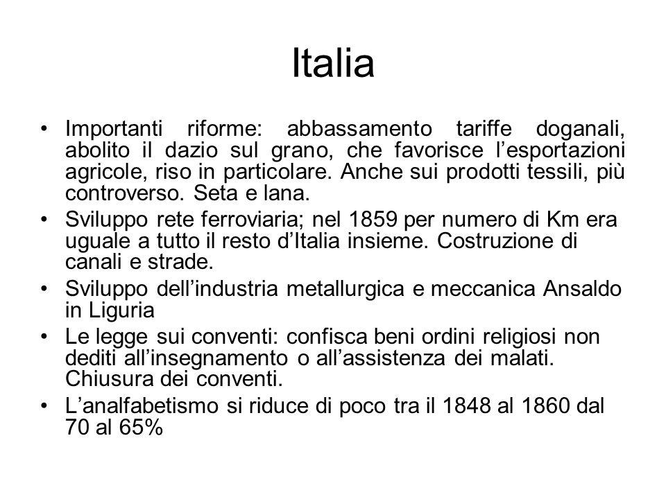 Italia Importanti riforme: abbassamento tariffe doganali, abolito il dazio sul grano, che favorisce lesportazioni agricole, riso in particolare. Anche