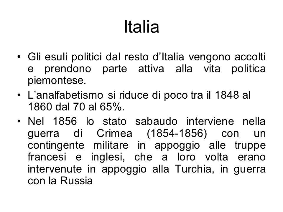 Italia Gli esuli politici dal resto dItalia vengono accolti e prendono parte attiva alla vita politica piemontese. Lanalfabetismo si riduce di poco tr